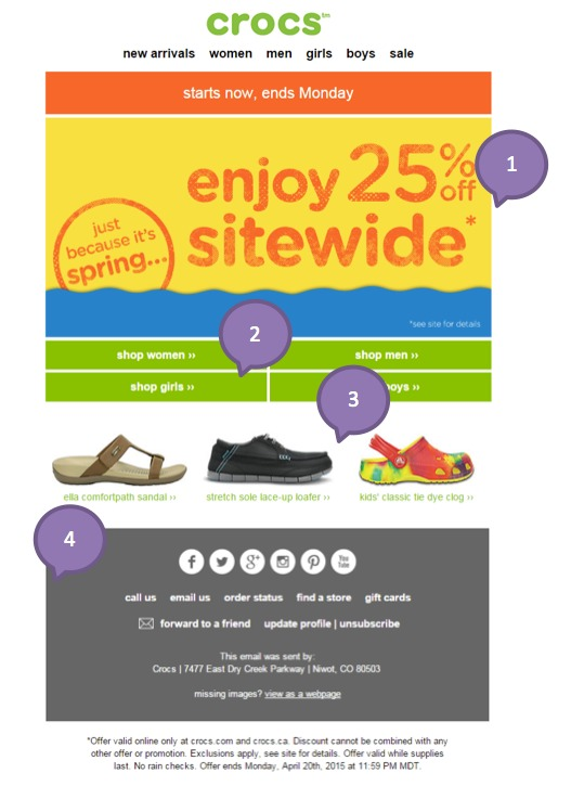 Eradium email marketing blog 3 Crocs