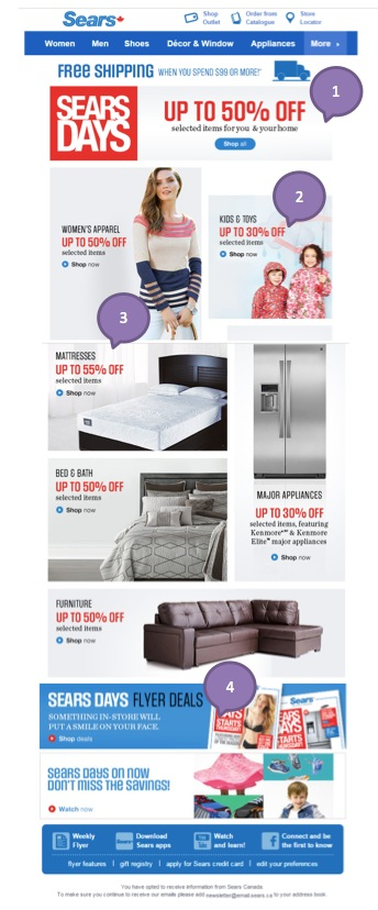Eradium email marketing blog sears