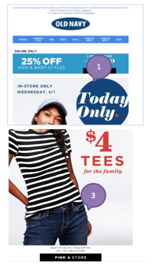 Eradium email marketing Old Navy
