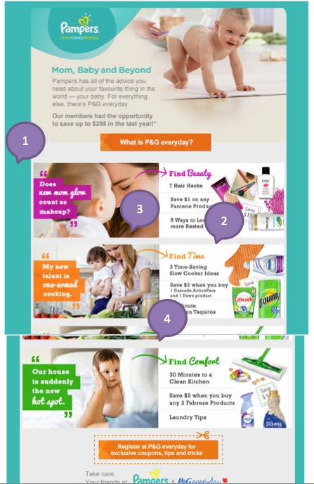 Eradium ecommerce email marketing-blog-7-subject ine Pampers