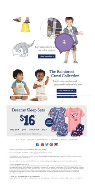 Eradium ecommerce email marketing weekly spotlight product showcase Gymboree 2