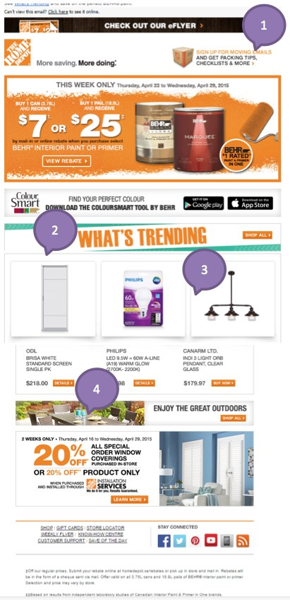 Eradium ecommerce email marketing weekly spotlight 4 product showcase Home Depot