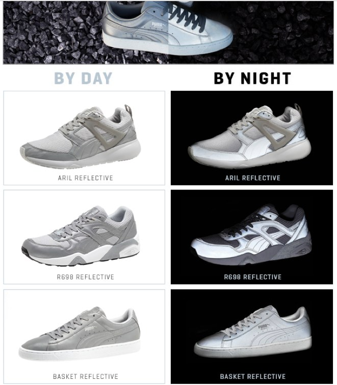 Eradium ecommerce email-marketing weekly spotlight product showcase Puma