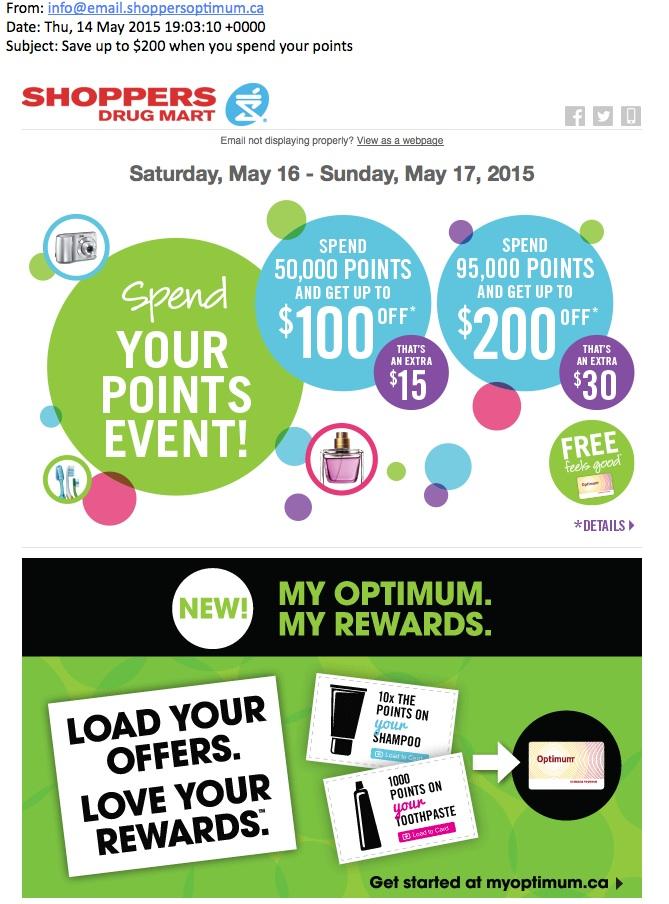 Eradium recommender system-blog-shoppers-drug mart email 1
