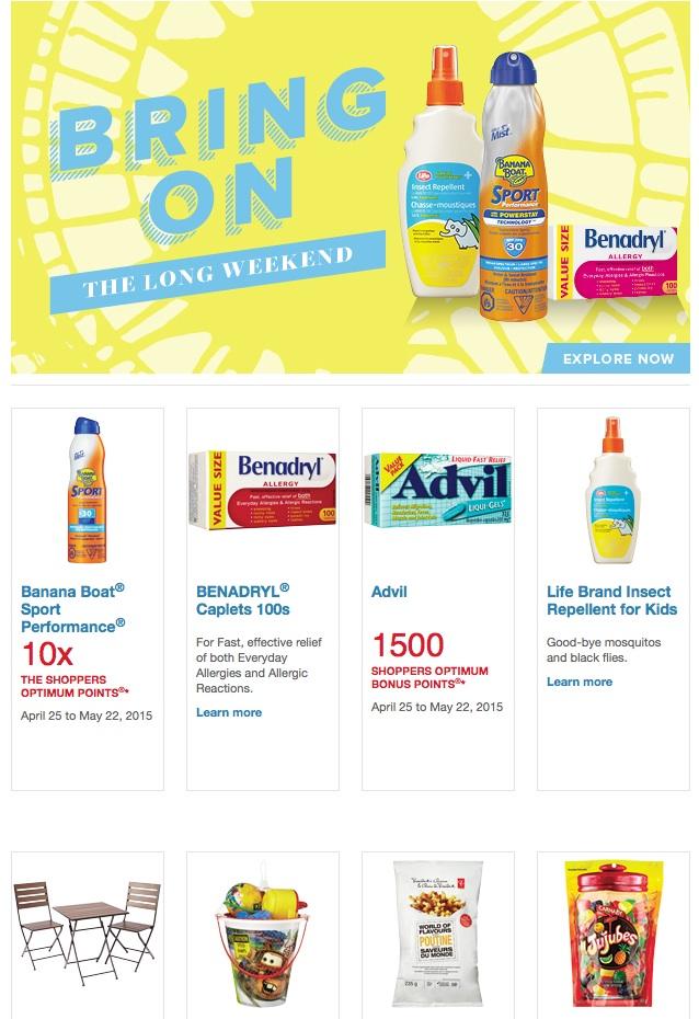 Eradium recommender system-blog-shoppers-drug mart email 2