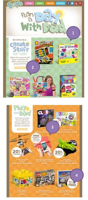 Eradium ecommerce email campaign blog 11 fathers day Mastermind-1