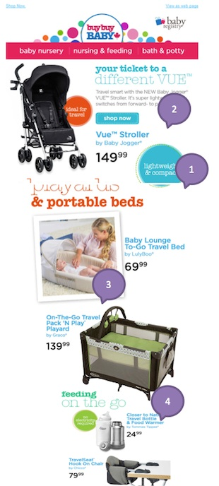 Eradium ecommerce email marketing blog 10 newsletter newspaper buy buy baby