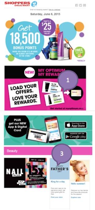 Eradium ecommerce email marketing blog 10 newsletter newspaper shoppers drug mart 1