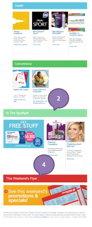 Eradium ecommerce email marketing blog 10 newsletter newspaper shoppers drug mart 2
