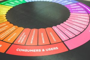 Eradium ecommerce email-marketing blog 9 the science of color