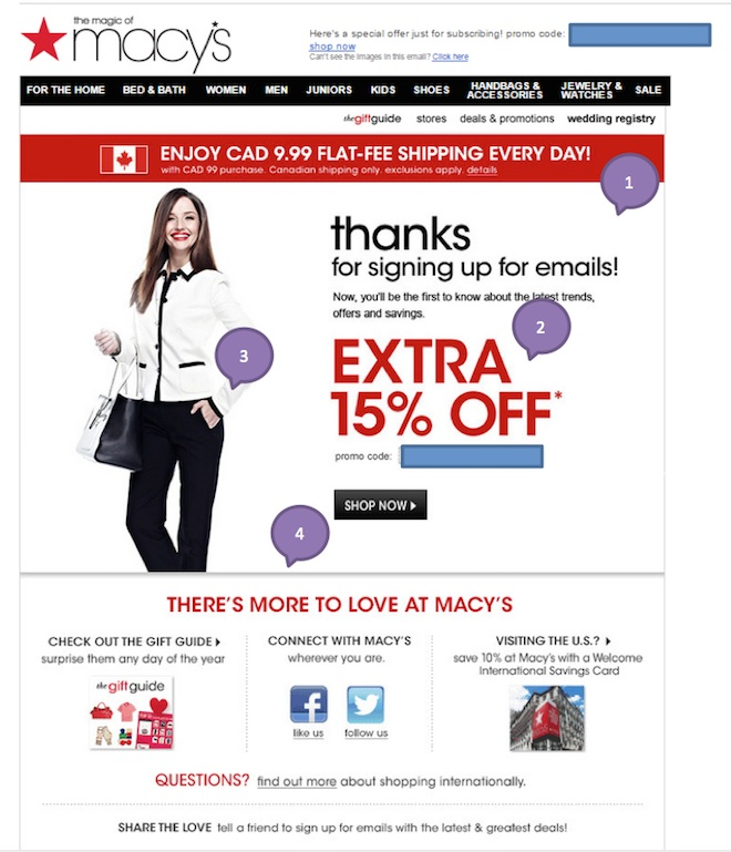 Eradium ecommerce email- marketing promotional discount Macys