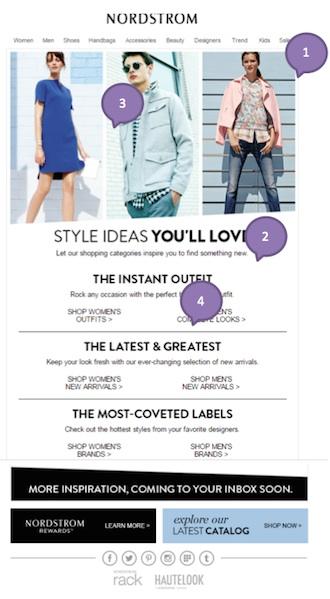 Eradium-luxury-email-marketing-Nordstrom