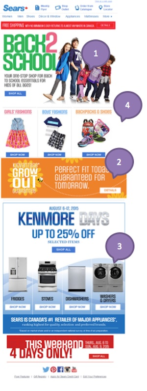Eradium back-to-school email marketing Sears