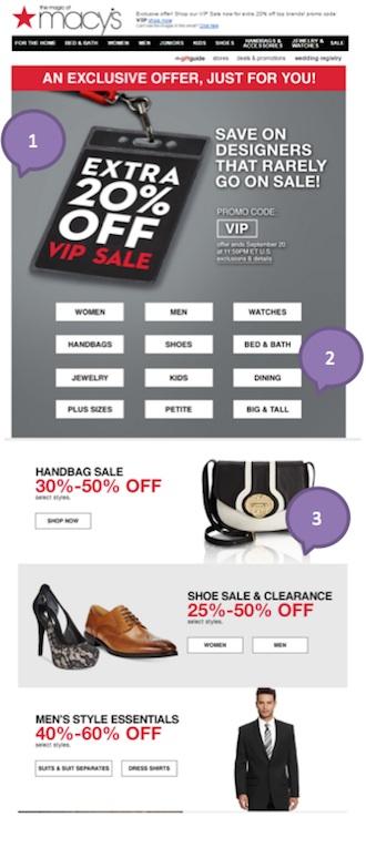 Eradium discount coupons in ecommerce email marketing Macys 1