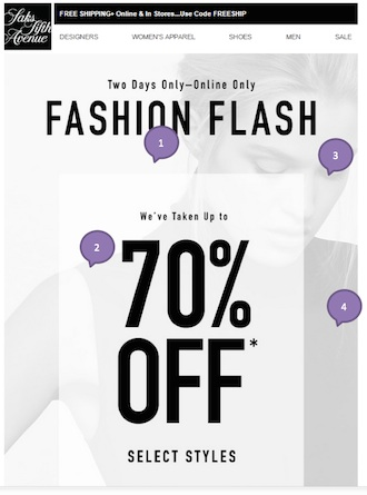 Eradium discount coupons in ecommerce email marketing Saks Fifth Avenue