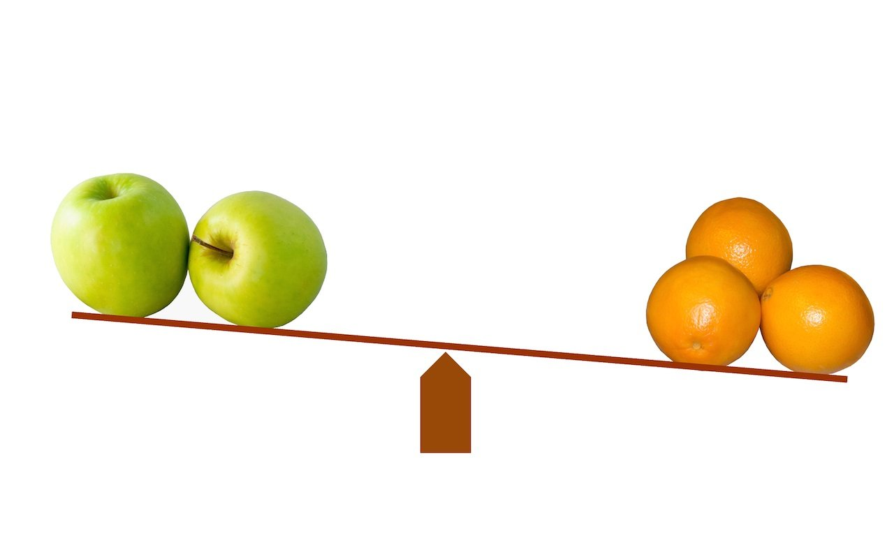 eCommerce websites best practice quality factors