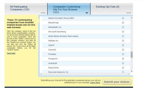 Eradium Retargeting Companies list