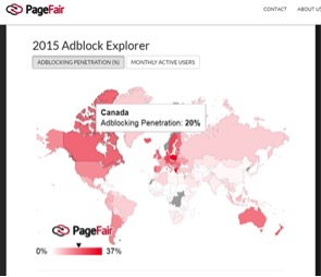 Eradium Retargeting PageFair Ad Blocking Statistics
