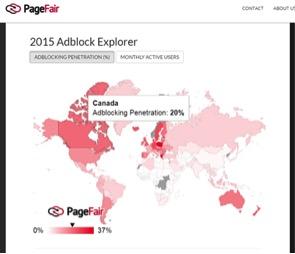 Eradium Retargeting PageFair Ad Blocking Statistics