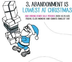 Eradium shopping cart blog Christmas