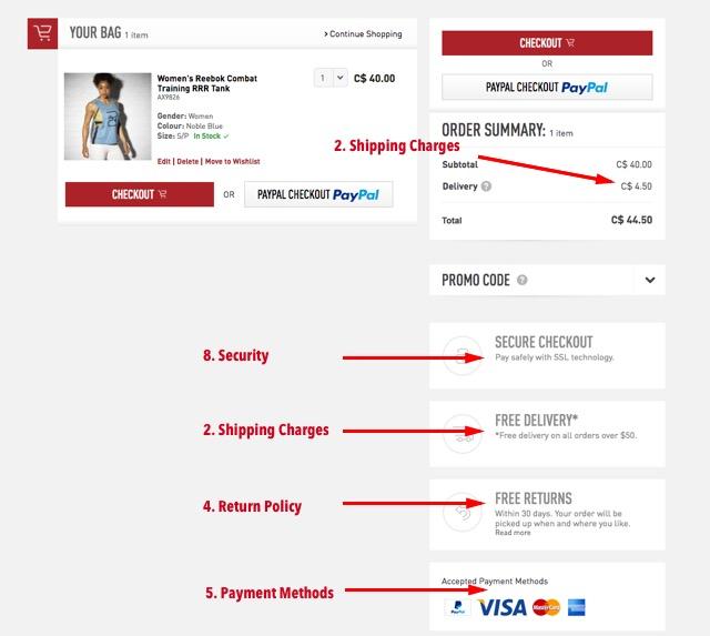 Eradium shopping cart blog reebok