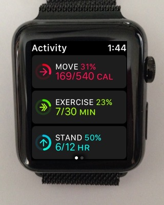 eradium top 5 technology trends blog apple watch activity