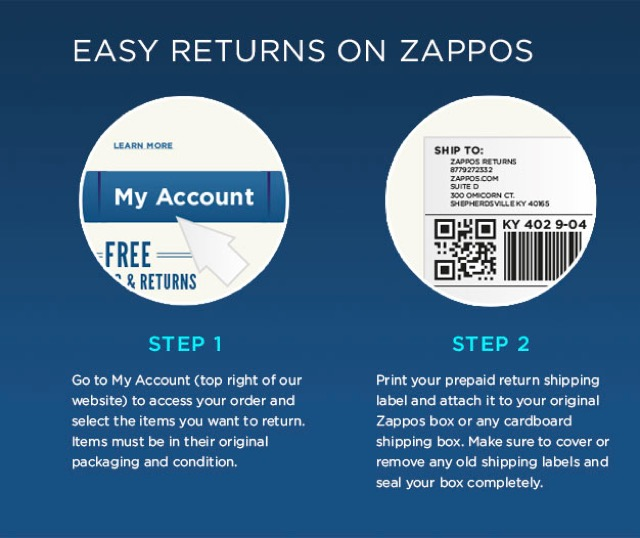 zappos-returns-guide